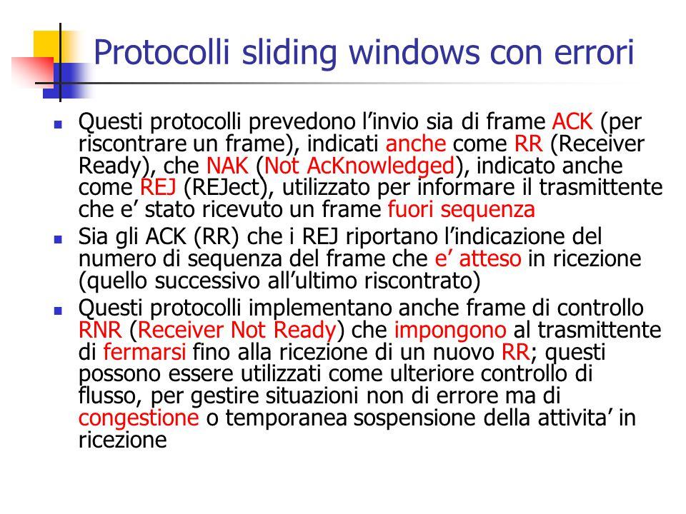 Protocolli sliding windows con errori Questi protocolli prevedono l'invio sia di frame ACK (per riscontrare un frame), indicati anche come RR (Receive