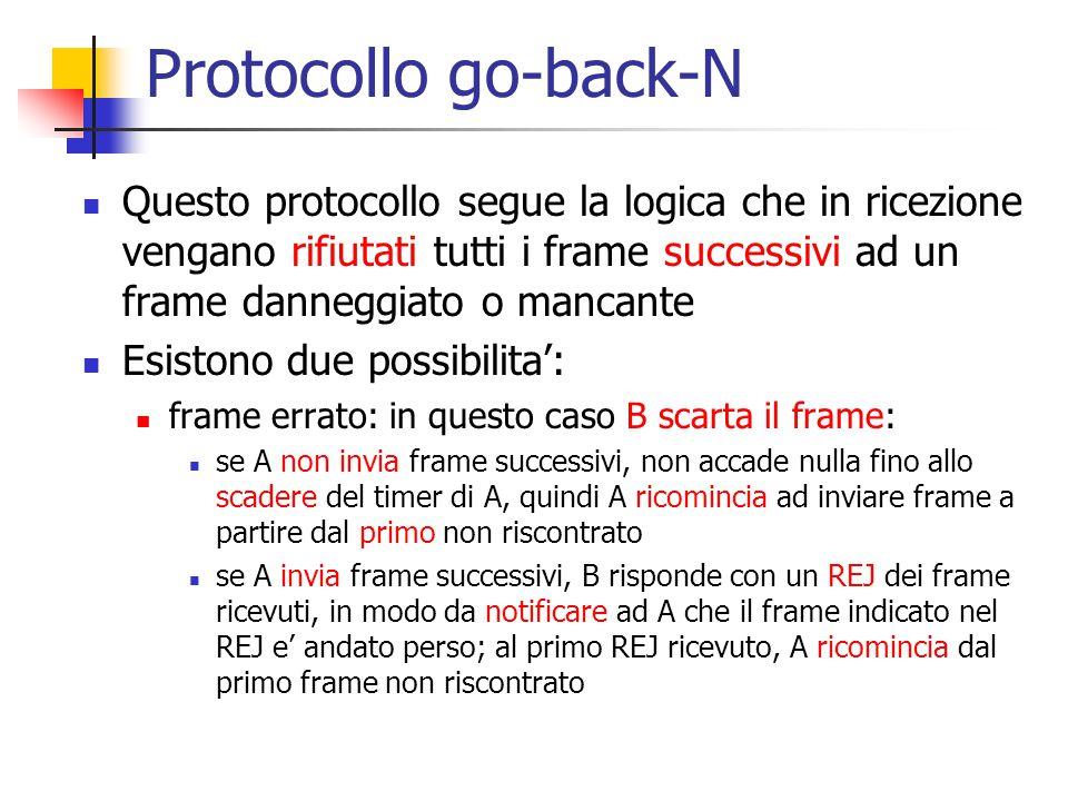 Protocollo go-back-N Questo protocollo segue la logica che in ricezione vengano rifiutati tutti i frame successivi ad un frame danneggiato o mancante