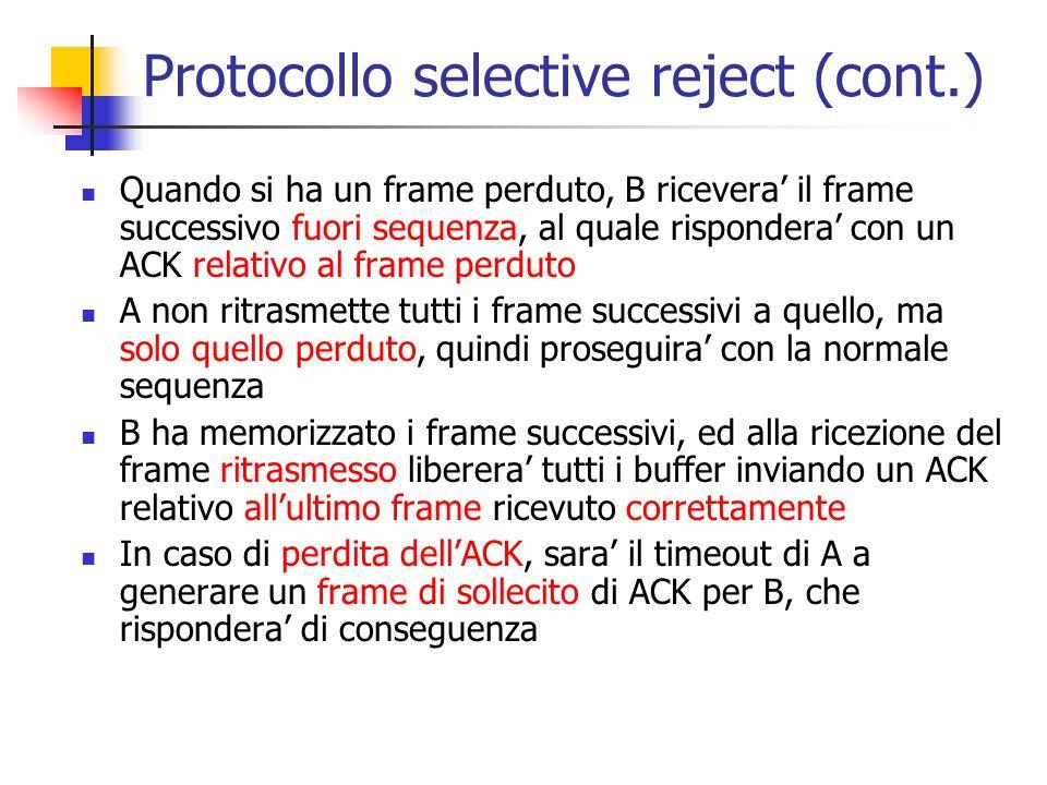 Protocollo selective reject (cont.) Quando si ha un frame perduto, B ricevera' il frame successivo fuori sequenza, al quale rispondera' con un ACK rel