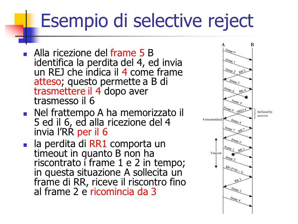 Esempio di selective reject Alla ricezione del frame 5 B identifica la perdita del 4, ed invia un REJ che indica il 4 come frame atteso; questo permet