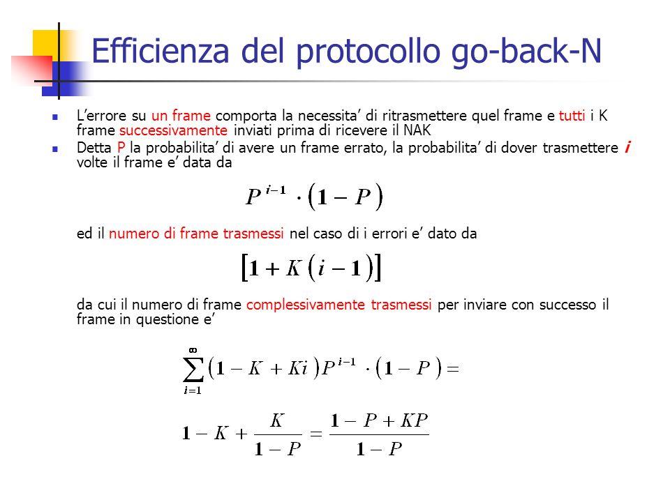 Efficienza del protocollo go-back-N L'errore su un frame comporta la necessita' di ritrasmettere quel frame e tutti i K frame successivamente inviati