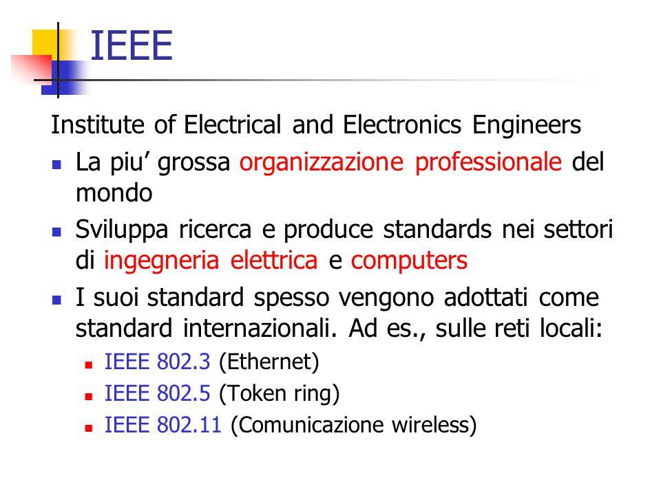 IEEE Institute of Electrical and Electronics Engineers La piu' grossa organizzazione professionale del mondo Sviluppa ricerca e produce standards nei