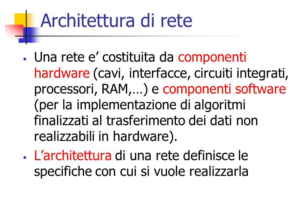 Architettura di rete Una rete e' costituita da componenti hardware (cavi, interfacce, circuiti integrati, processori, RAM,…) e componenti software (pe
