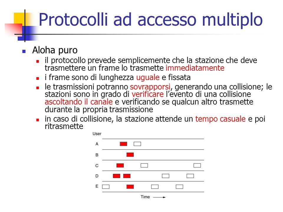 Protocolli ad accesso multiplo Aloha puro il protocollo prevede semplicemente che la stazione che deve trasmettere un frame lo trasmette immediatament