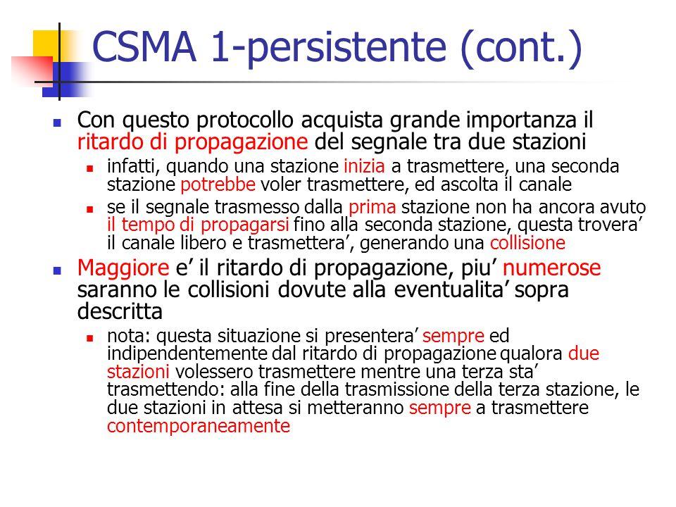 CSMA 1-persistente (cont.) Con questo protocollo acquista grande importanza il ritardo di propagazione del segnale tra due stazioni infatti, quando un