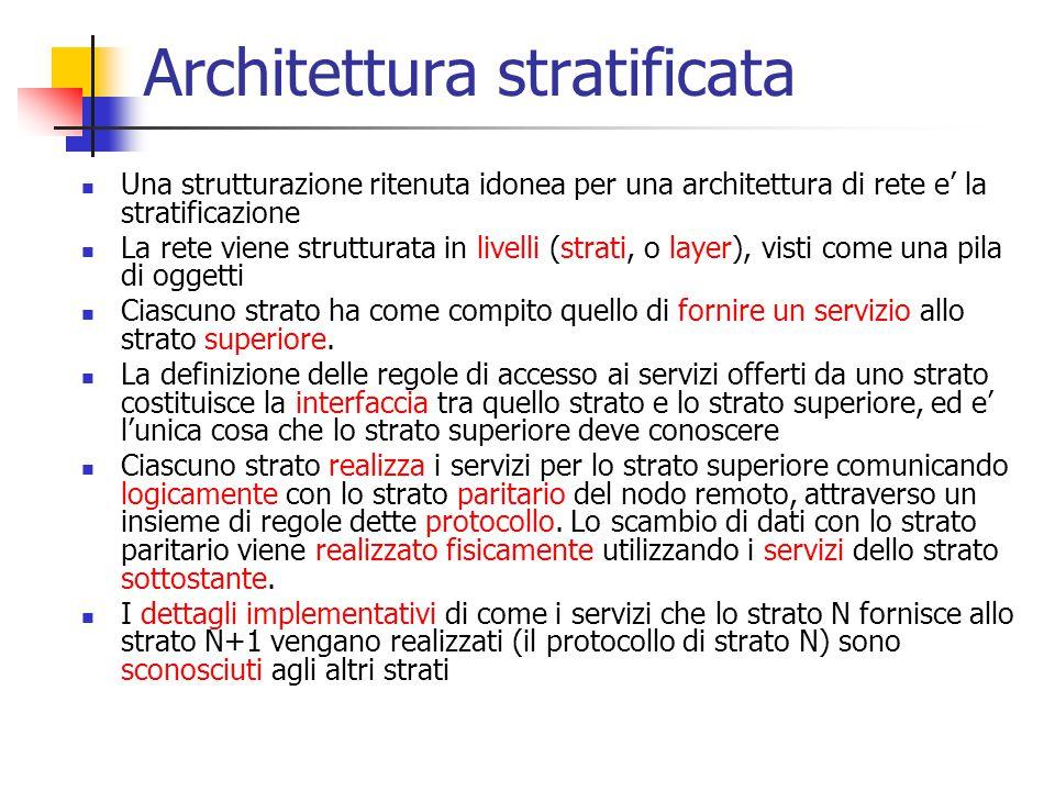 Architettura stratificata Una strutturazione ritenuta idonea per una architettura di rete e' la stratificazione La rete viene strutturata in livelli (