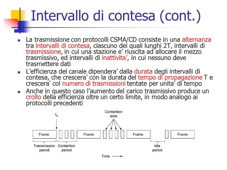 Intervallo di contesa (cont.) La trasmissione con protocolli CSMA/CD consiste in una alternanza tra intervalli di contesa, ciascuno dei quali lunghi 2