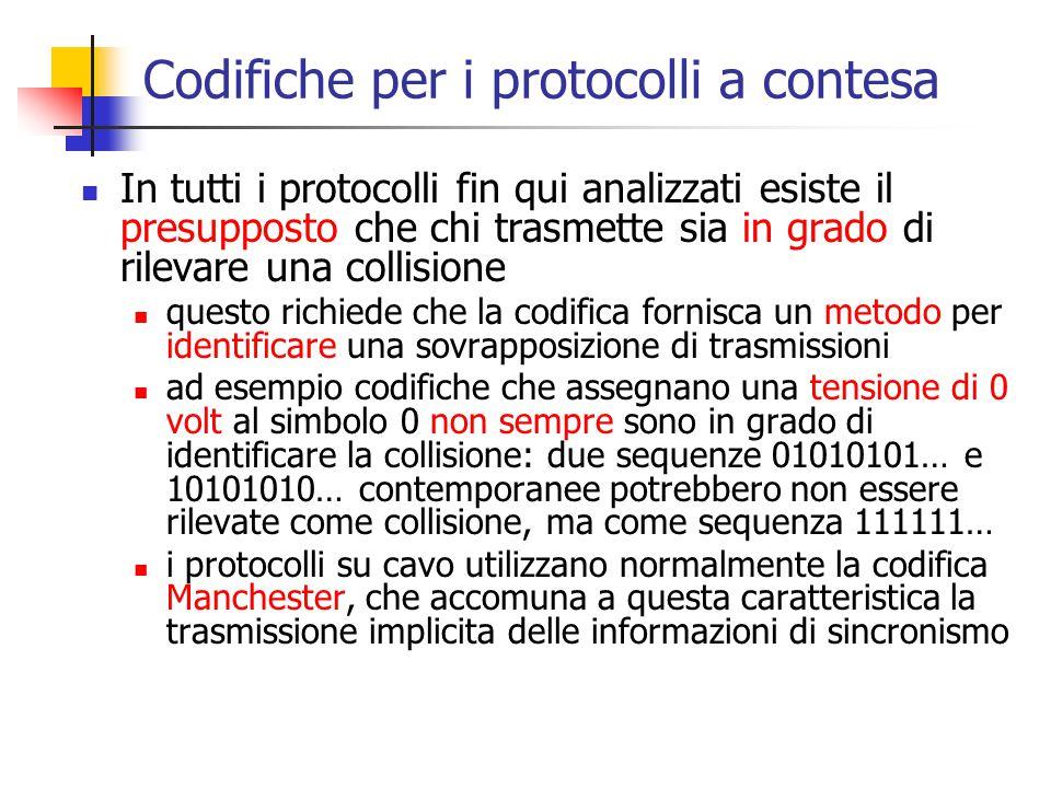Codifiche per i protocolli a contesa In tutti i protocolli fin qui analizzati esiste il presupposto che chi trasmette sia in grado di rilevare una col