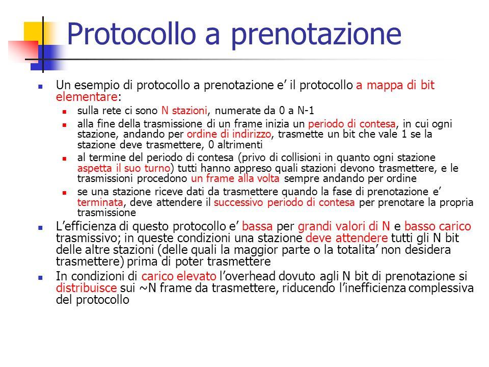 Protocollo a prenotazione Un esempio di protocollo a prenotazione e' il protocollo a mappa di bit elementare: sulla rete ci sono N stazioni, numerate
