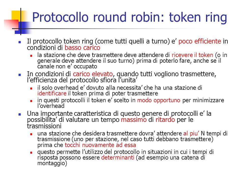 Protocollo round robin: token ring Il protocollo token ring (come tutti quelli a turno) e' poco efficiente in condizioni di basso carico la stazione c