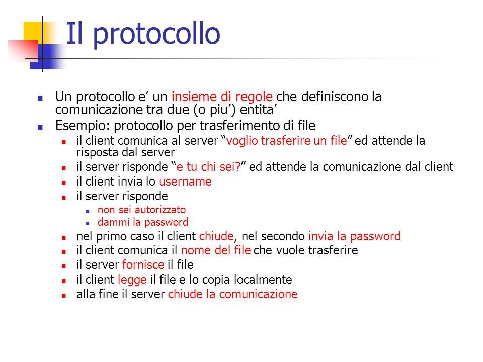 Il protocollo Un protocollo e' un insieme di regole che definiscono la comunicazione tra due (o piu') entita' Esempio: protocollo per trasferimento di