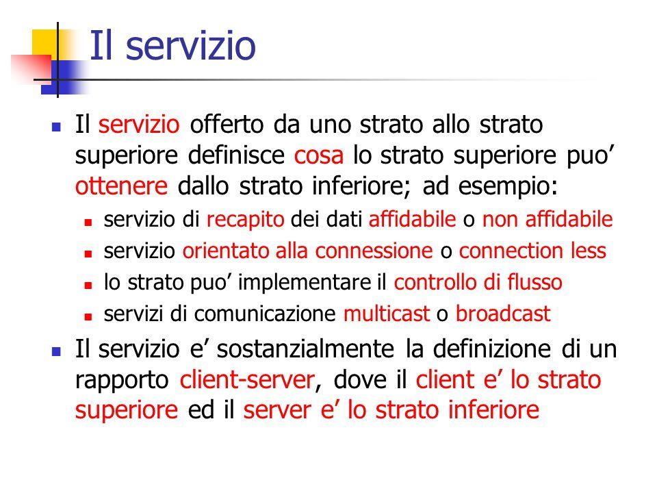 Il servizio Il servizio offerto da uno strato allo strato superiore definisce cosa lo strato superiore puo' ottenere dallo strato inferiore; ad esempi