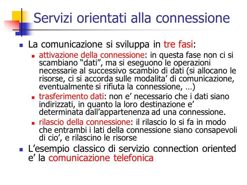 """Servizi orientati alla connessione La comunicazione si sviluppa in tre fasi: attivazione della connessione: in questa fase non ci si scambiano """"dati"""","""