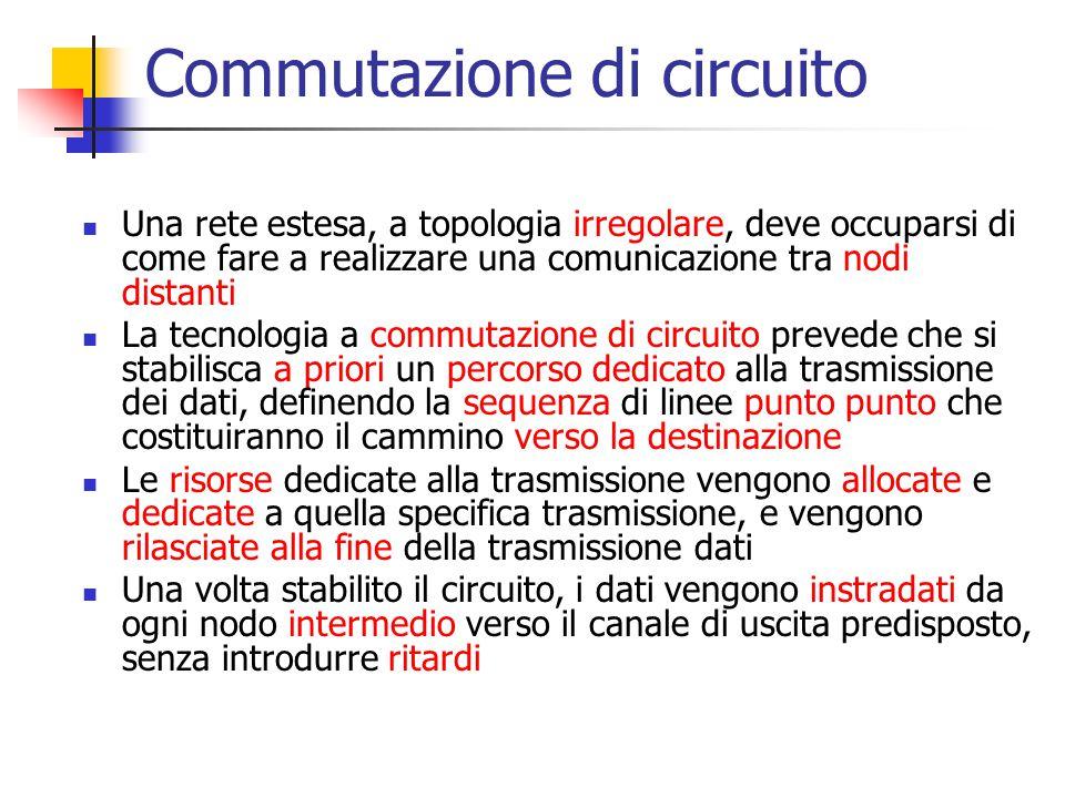 Commutazione di circuito Una rete estesa, a topologia irregolare, deve occuparsi di come fare a realizzare una comunicazione tra nodi distanti La tecn