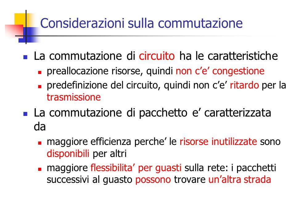 Considerazioni sulla commutazione La commutazione di circuito ha le caratteristiche preallocazione risorse, quindi non c'e' congestione predefinizione
