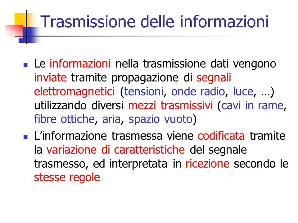 Trasmissione delle informazioni Le informazioni nella trasmissione dati vengono inviate tramite propagazione di segnali elettromagnetici (tensioni, on