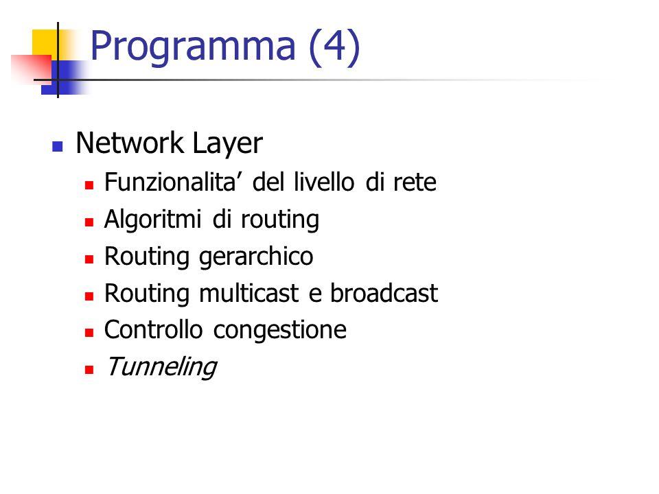 Programma (4) Network Layer Funzionalita' del livello di rete Algoritmi di routing Routing gerarchico Routing multicast e broadcast Controllo congesti