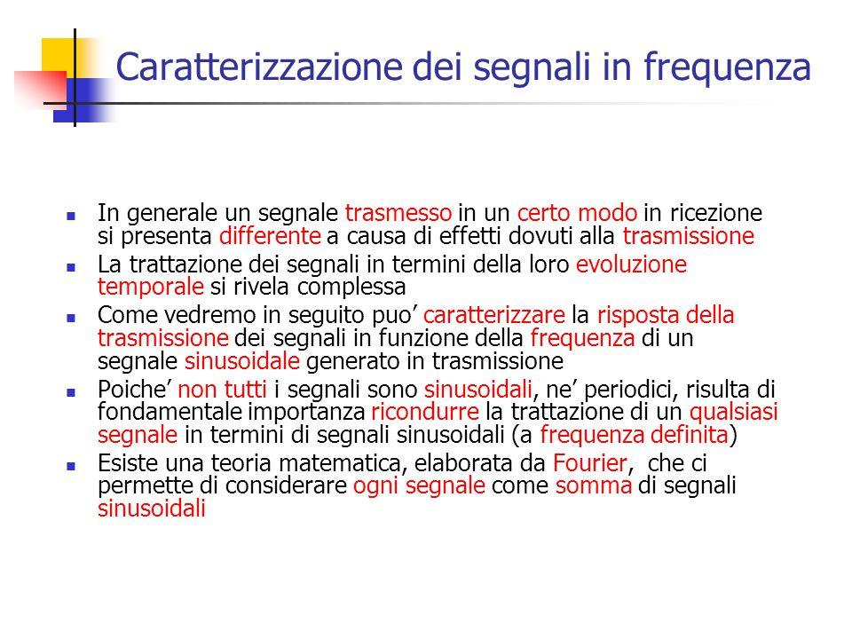 Caratterizzazione dei segnali in frequenza In generale un segnale trasmesso in un certo modo in ricezione si presenta differente a causa di effetti do