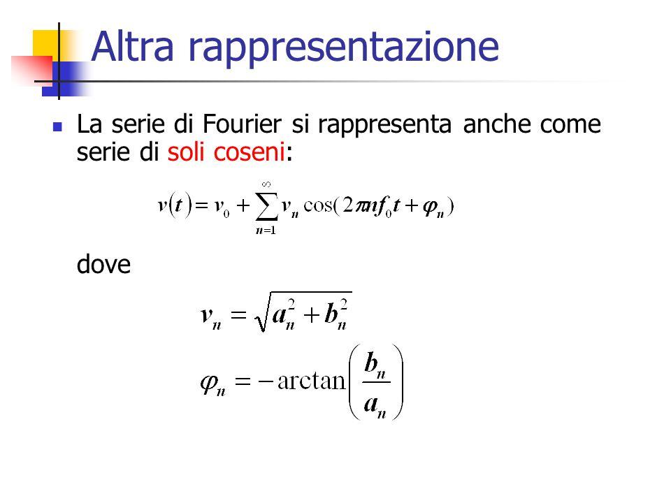 Altra rappresentazione La serie di Fourier si rappresenta anche come serie di soli coseni: dove