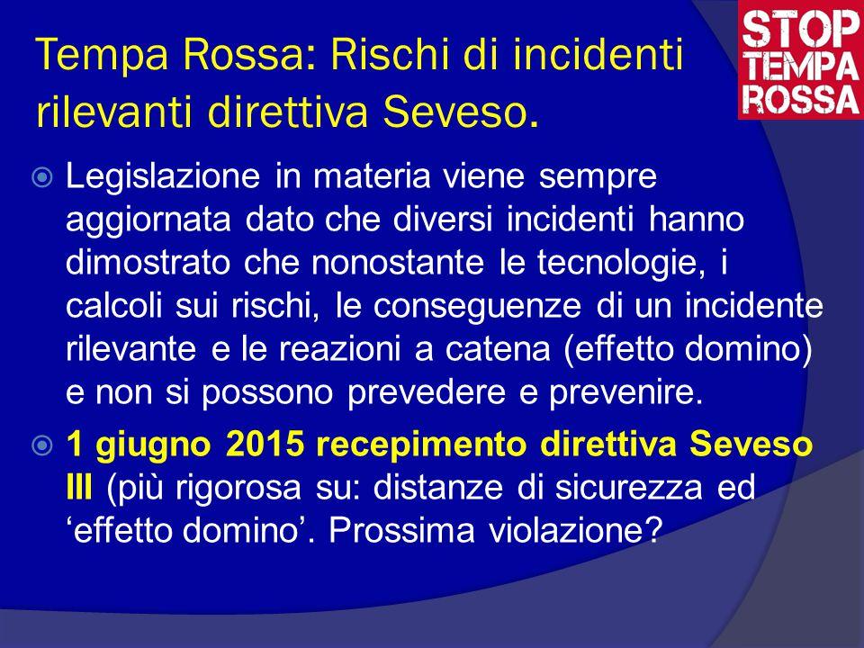 Tempa Rossa: Rischi di incidenti rilevanti direttiva Seveso.