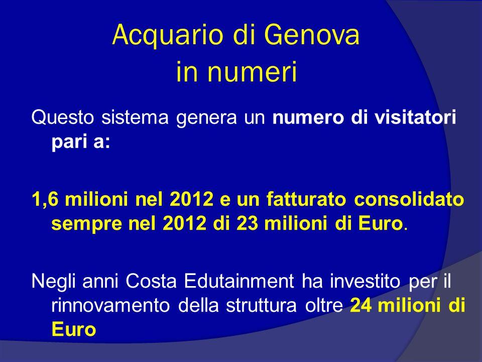 Questo sistema genera un numero di visitatori pari a: 1,6 milioni nel 2012 e un fatturato consolidato sempre nel 2012 di 23 milioni di Euro.