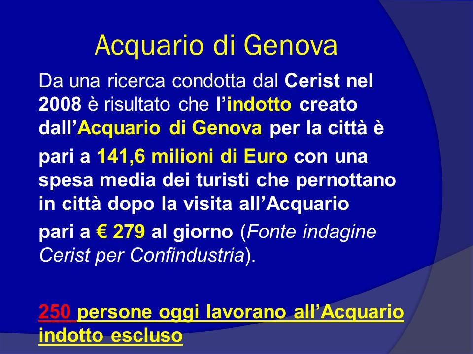 Da una ricerca condotta dal Cerist nel 2008 è risultato che l'indotto creato dall'Acquario di Genova per la città è pari a 141,6 milioni di Euro con una spesa media dei turisti che pernottano in città dopo la visita all'Acquario pari a € 279 al giorno (Fonte indagine Cerist per Confindustria).