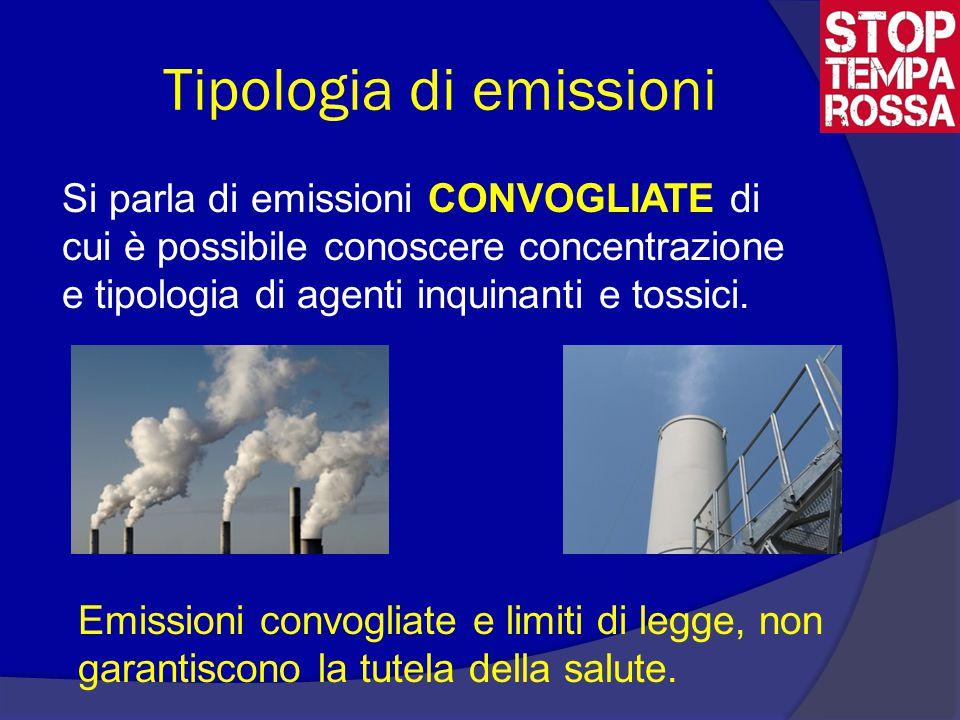 Tipologia di emissioni Si parla di emissioni CONVOGLIATE di cui è possibile conoscere concentrazione e tipologia di agenti inquinanti e tossici.