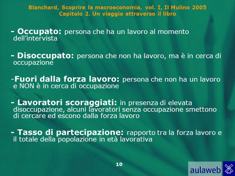 10 Blanchard, Scoprire la macroeconomia, vol. I, Il Mulino 2005 Capitolo 2. Un viaggio attraverso il libro - Occupato: persona che ha un lavoro al mom