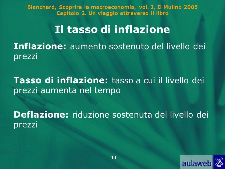 11 Blanchard, Scoprire la macroeconomia, vol. I, Il Mulino 2005 Capitolo 2. Un viaggio attraverso il libro Il tasso di inflazione Inflazione: aumento