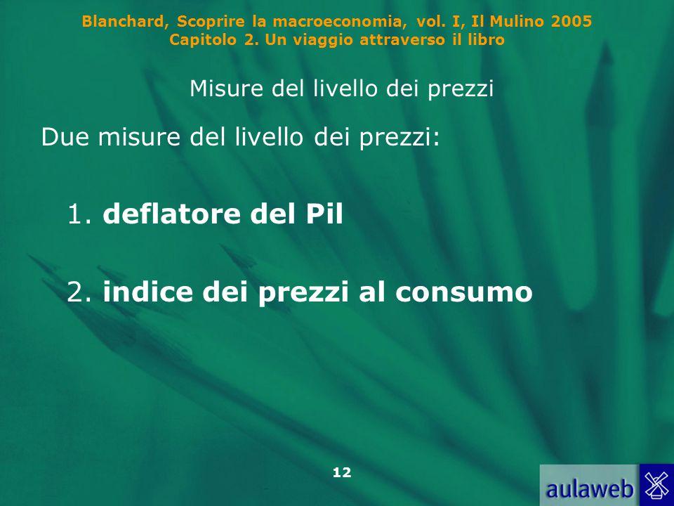 12 Blanchard, Scoprire la macroeconomia, vol. I, Il Mulino 2005 Capitolo 2. Un viaggio attraverso il libro Misure del livello dei prezzi Due misure de