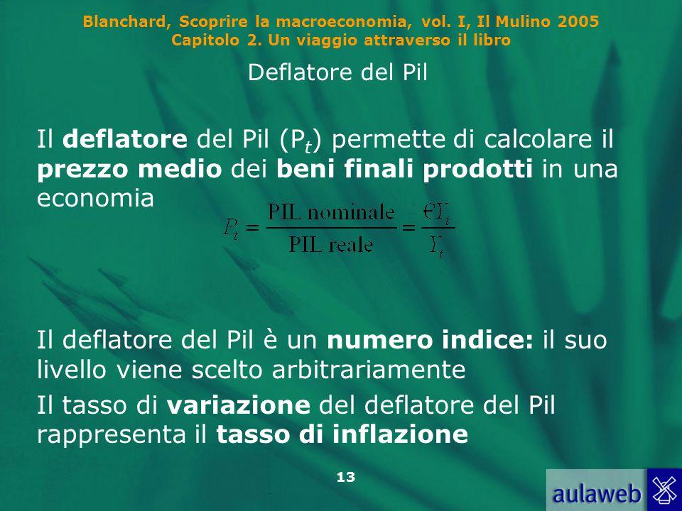 13 Blanchard, Scoprire la macroeconomia, vol. I, Il Mulino 2005 Capitolo 2. Un viaggio attraverso il libro Deflatore del Pil Il deflatore del Pil (P t