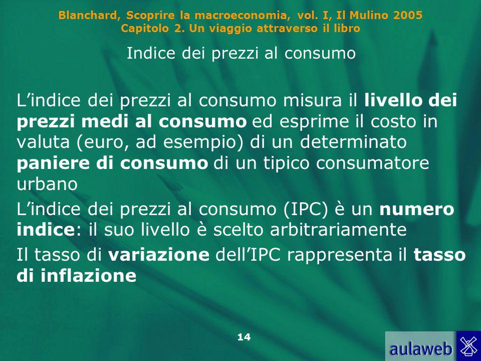 14 Blanchard, Scoprire la macroeconomia, vol. I, Il Mulino 2005 Capitolo 2. Un viaggio attraverso il libro Indice dei prezzi al consumo L'indice dei p