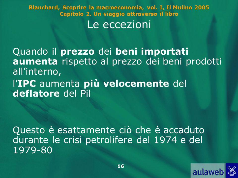 16 Blanchard, Scoprire la macroeconomia, vol. I, Il Mulino 2005 Capitolo 2. Un viaggio attraverso il libro Le eccezioni Quando il prezzo dei beni impo
