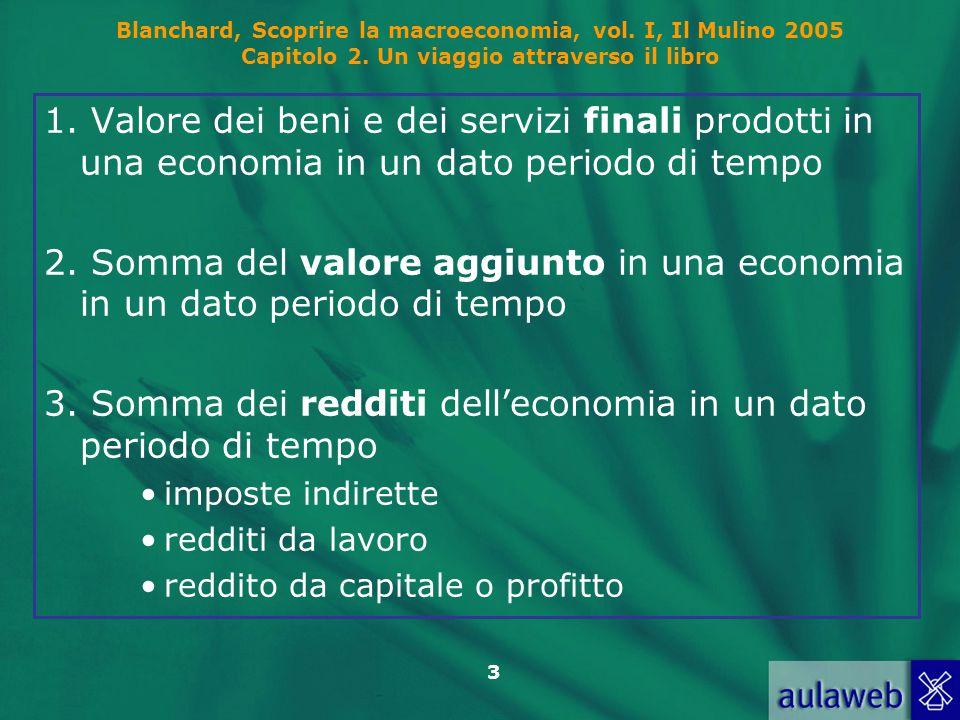 3 Blanchard, Scoprire la macroeconomia, vol. I, Il Mulino 2005 Capitolo 2. Un viaggio attraverso il libro 1. Valore dei beni e dei servizi finali prod