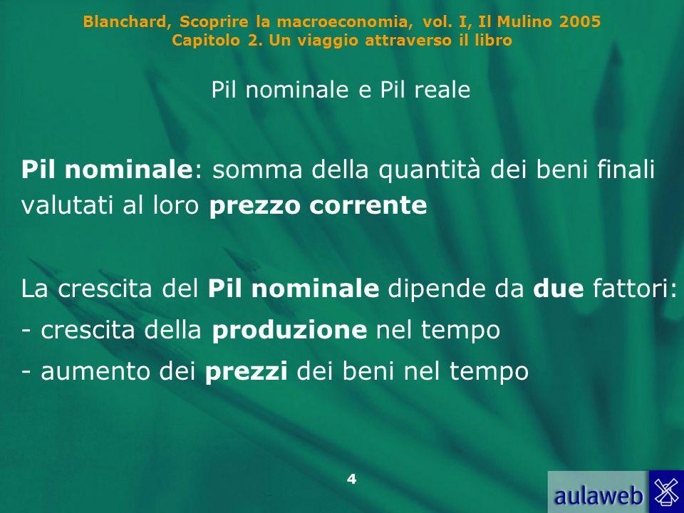 4 Blanchard, Scoprire la macroeconomia, vol. I, Il Mulino 2005 Capitolo 2. Un viaggio attraverso il libro Pil nominale e Pil reale Pil nominale: somma