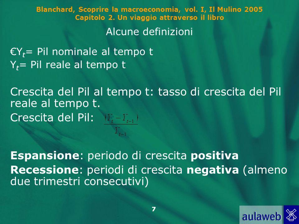 7 Blanchard, Scoprire la macroeconomia, vol. I, Il Mulino 2005 Capitolo 2. Un viaggio attraverso il libro Alcune definizioni €Y t = Pil nominale al te