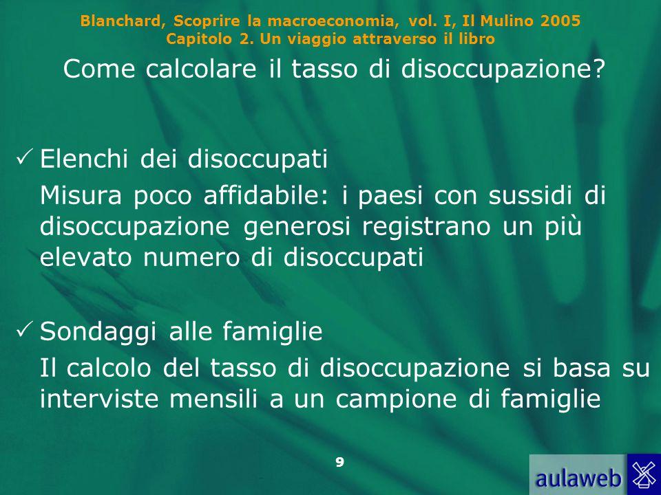 10 Blanchard, Scoprire la macroeconomia, vol.I, Il Mulino 2005 Capitolo 2.