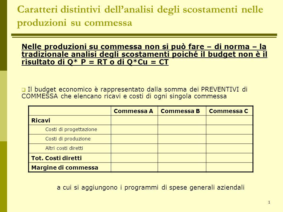 1 Caratteri distintivi dell'analisi degli scostamenti nelle produzioni su commessa Nelle produzioni su commessa non si può fare – di norma – la tradiz