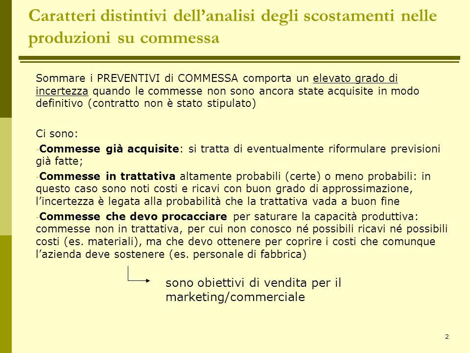 2 Caratteri distintivi dell'analisi degli scostamenti nelle produzioni su commessa Sommare i PREVENTIVI di COMMESSA comporta un elevato grado di incer