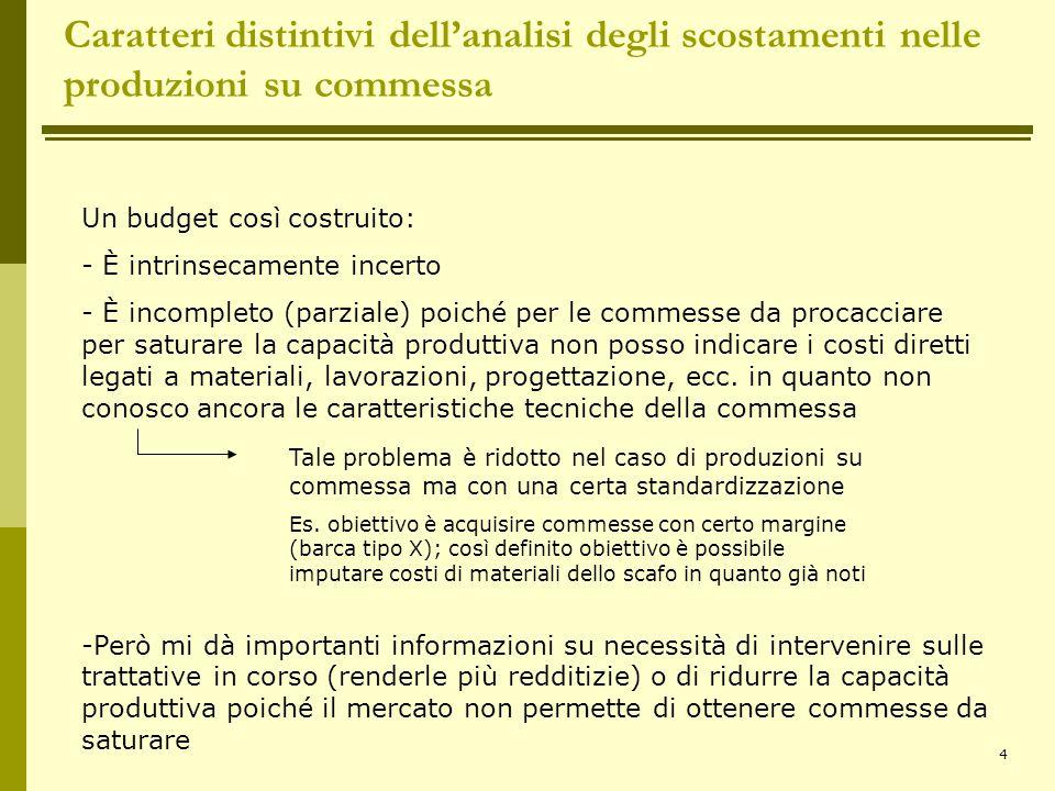 4 Caratteri distintivi dell'analisi degli scostamenti nelle produzioni su commessa Un budget così costruito: - È intrinsecamente incerto - È incomplet
