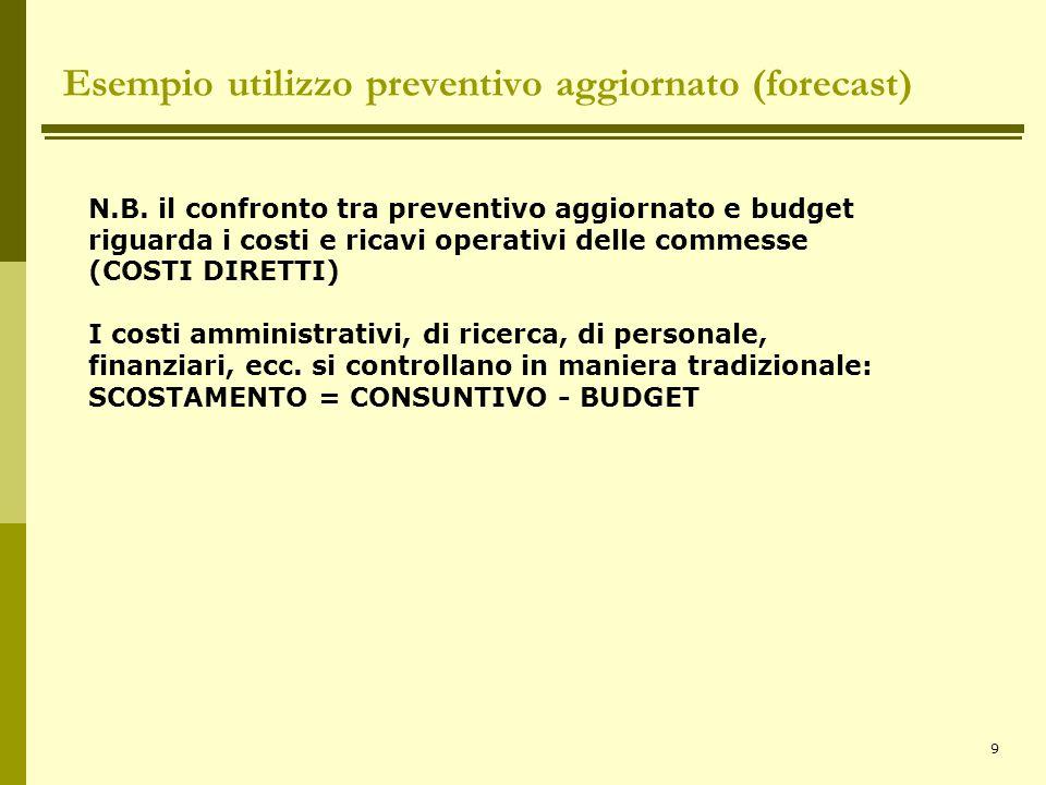 9 N.B. il confronto tra preventivo aggiornato e budget riguarda i costi e ricavi operativi delle commesse (COSTI DIRETTI) I costi amministrativi, di r