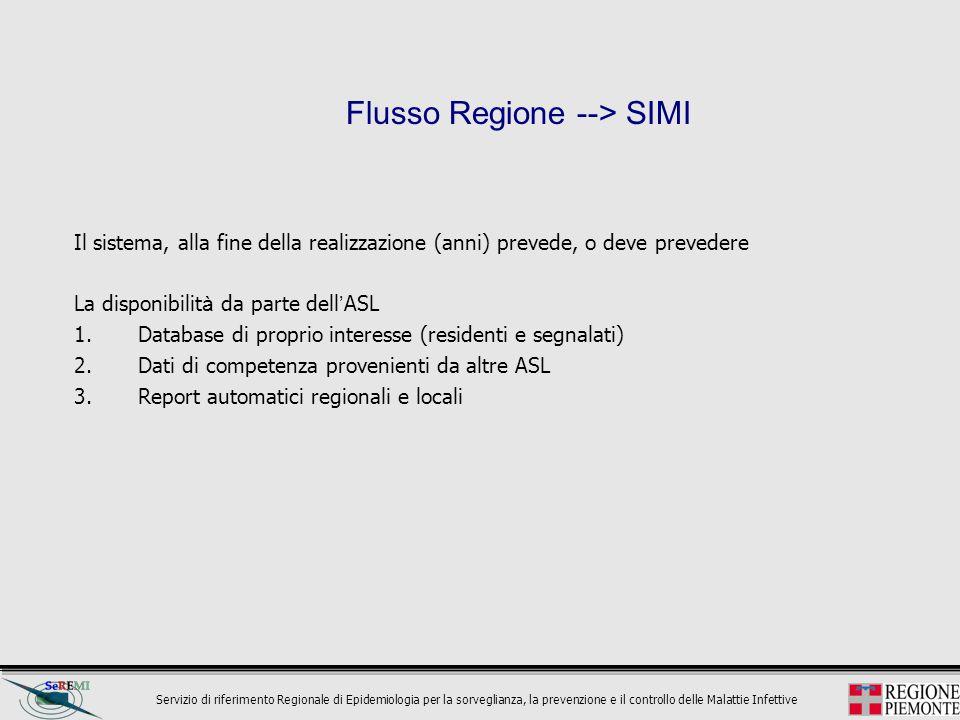 Servizio di riferimento Regionale di Epidemiologia per la sorveglianza, la prevenzione e il controllo delle Malattie Infettive Flusso Regione --> SIMI Il sistema, alla fine della realizzazione (anni) prevede, o deve prevedere La disponibilit à da parte dell ' ASL 1.Database di proprio interesse (residenti e segnalati) 2.Dati di competenza provenienti da altre ASL 3.Report automatici regionali e locali