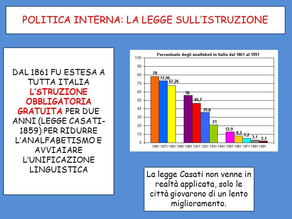 POLITICA INTERNA: LA LEGGE SULL'ISTRUZIONE DAL 1861 FU ESTESA A TUTTA ITALIA L'STRUZIONE OBBLIGATORIA GRATUITA PER DUE ANNI (LEGGE CASATI- 1859) PER R
