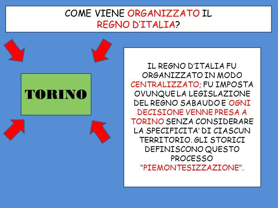 COME VIENE ORGANIZZATO IL REGNO D'ITALIA? IL REGNO D'ITALIA FU ORGANIZZATO IN MODO CENTRALIZZATO; FU IMPOSTA OVUNQUE LA LEGISLAZIONE DEL REGNO SABAUDO