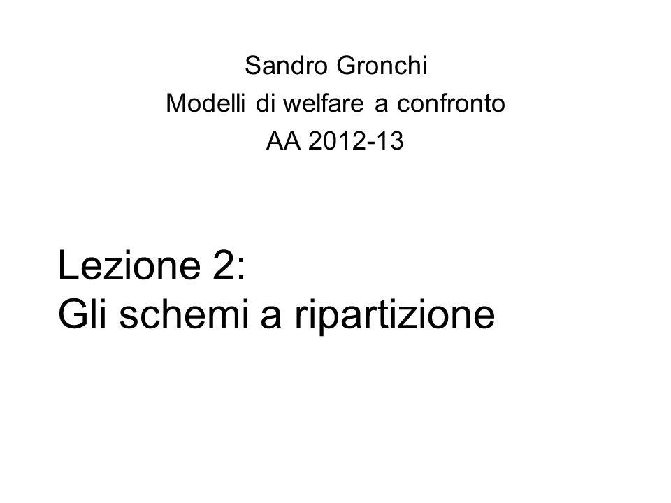 Lezione 2: Gli schemi a ripartizione Sandro Gronchi Modelli di welfare a confronto AA 2012-13