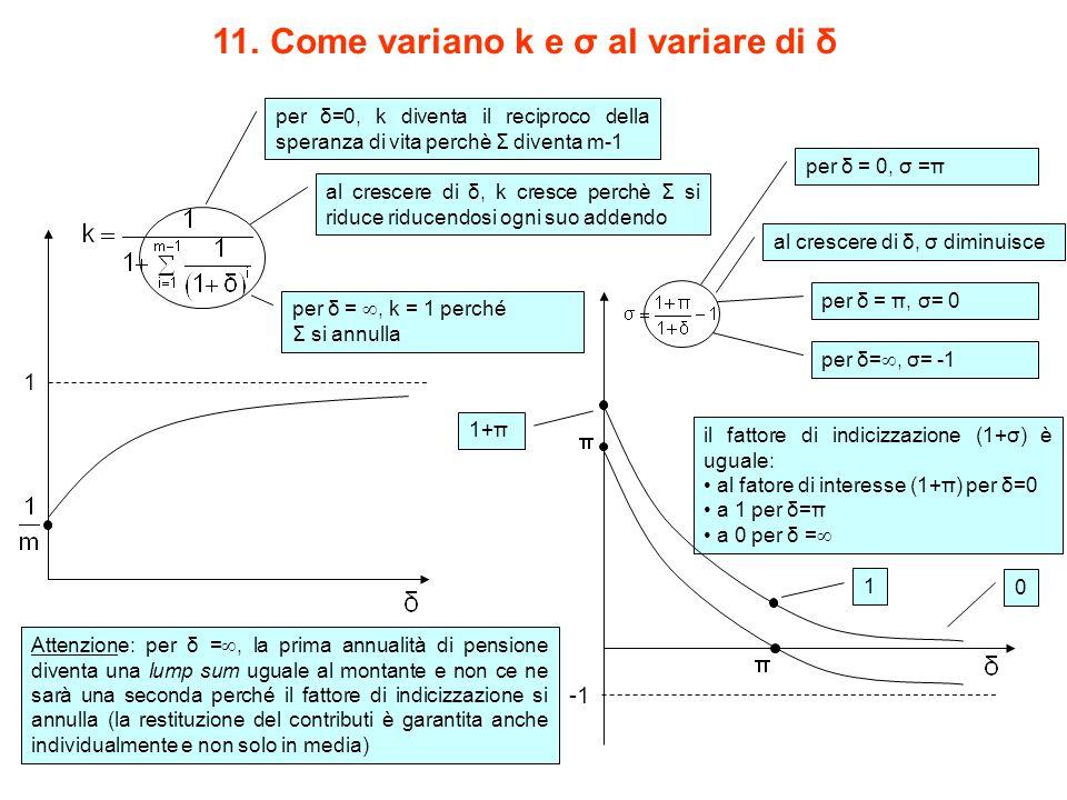 11. Come variano k e σ al variare di δ 1 per δ = , k = 1 perché Σ si annulla per δ=0, k diventa il reciproco della speranza di vita perchè Σ diventa