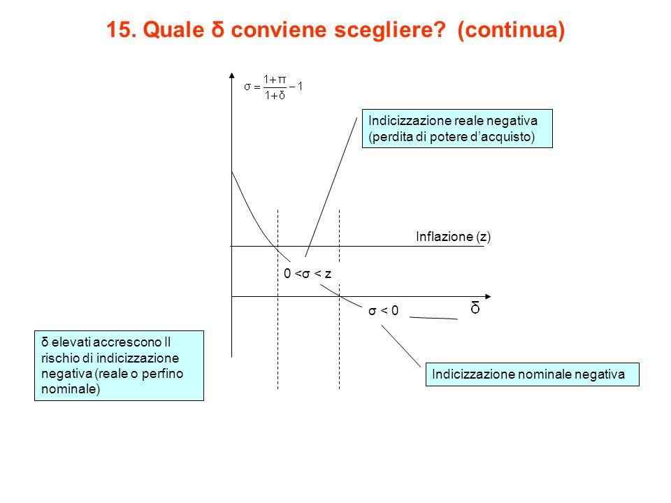 Inflazione (z) 15. Quale δ conviene scegliere? (continua) σ < 0 Indicizzazione nominale negativa 0 <σ < z Indicizzazione reale negativa (perdita di po