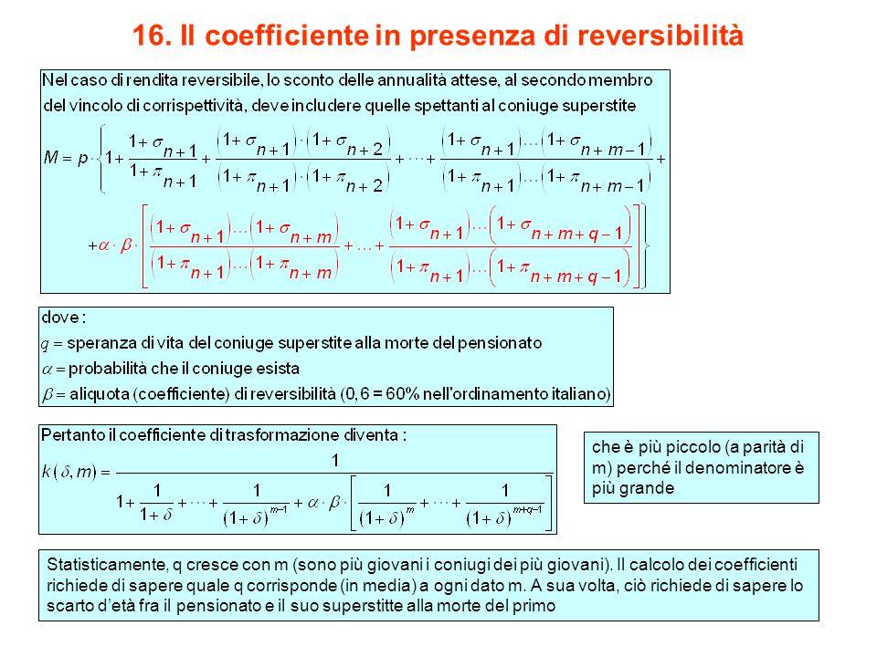 16. Il coefficiente in presenza di reversibilità che è più piccolo (a parità di m) perché il denominatore è più grande Statisticamente, q cresce con m