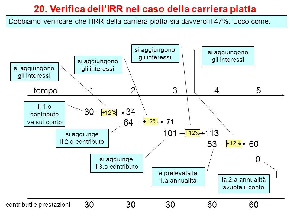 20. Verifica dell'IRR nel caso della carriera piatta 53 è prelevata la 1.a annualità 30 60 contributi e prestazioni 2345tempo1 30 il 1.o contributo va