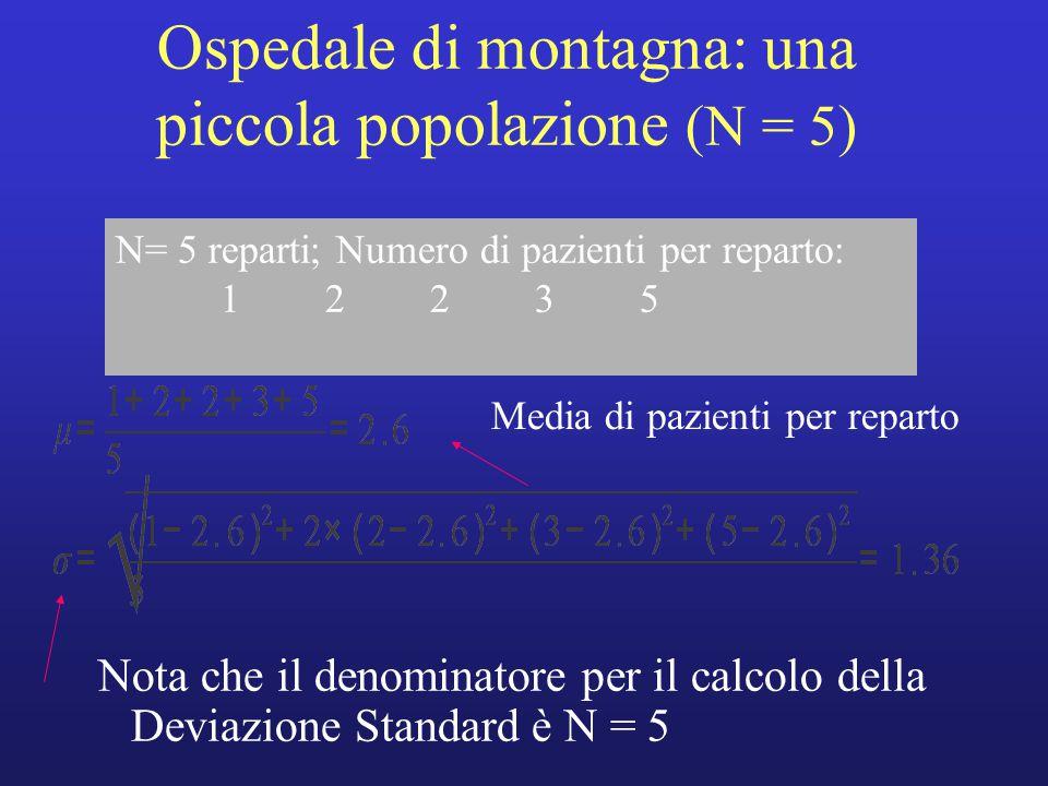 N= 5 reparti; Numero di pazienti per reparto: 12235 Ospedale di montagna: una piccola popolazione (N = 5) Nota che il denominatore per il calcolo della Deviazione Standard è N = 5 Media di pazienti per reparto